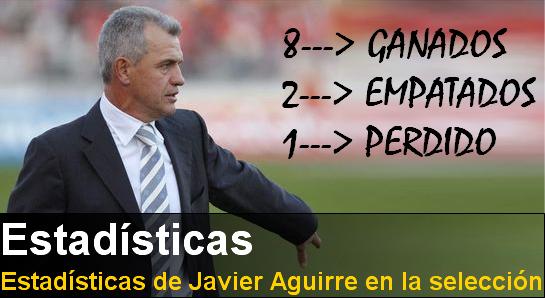 Estadisticas de Javier Aguirre